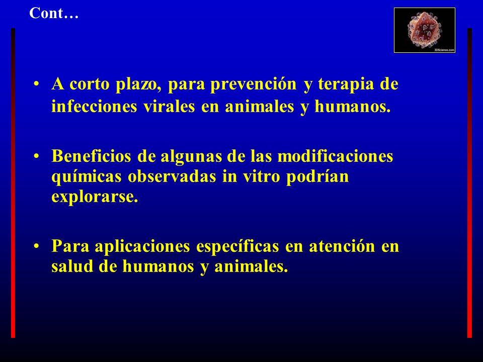 Cont… A corto plazo, para prevención y terapia de infecciones virales en animales y humanos.