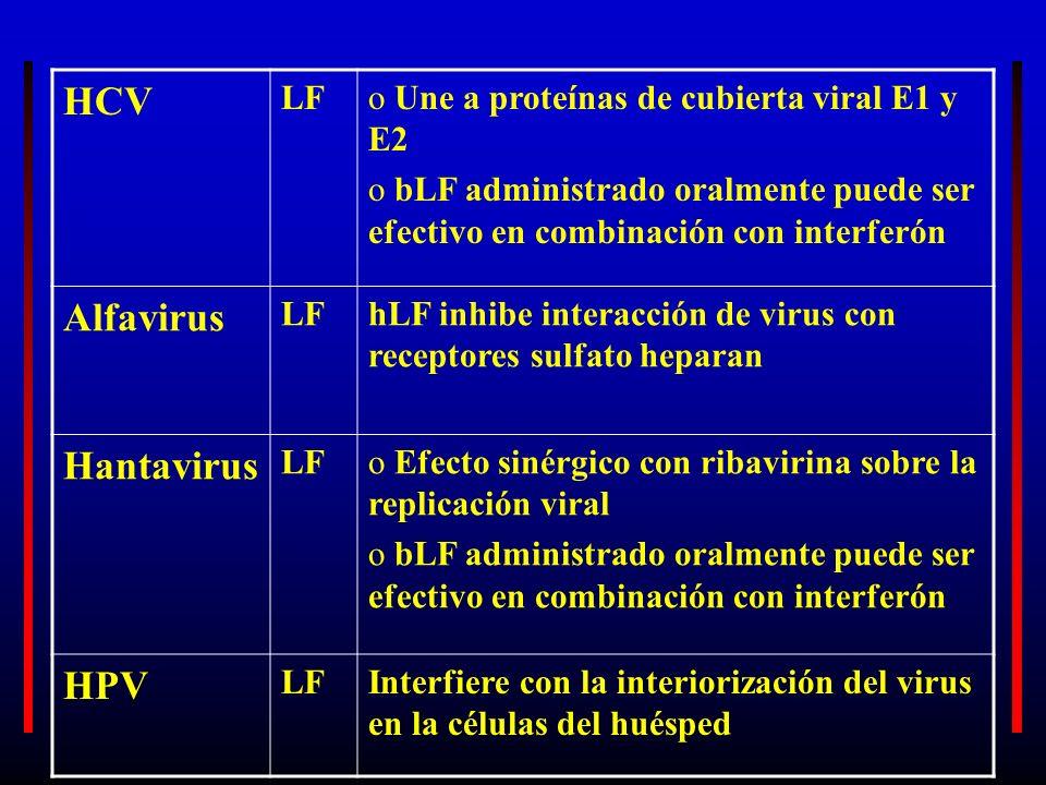 HCV Alfavirus Hantavirus HPV LF