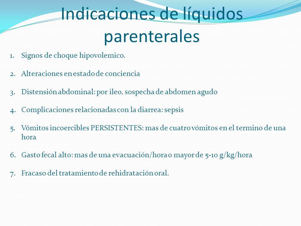 Indicaciones de líquidos parenterales