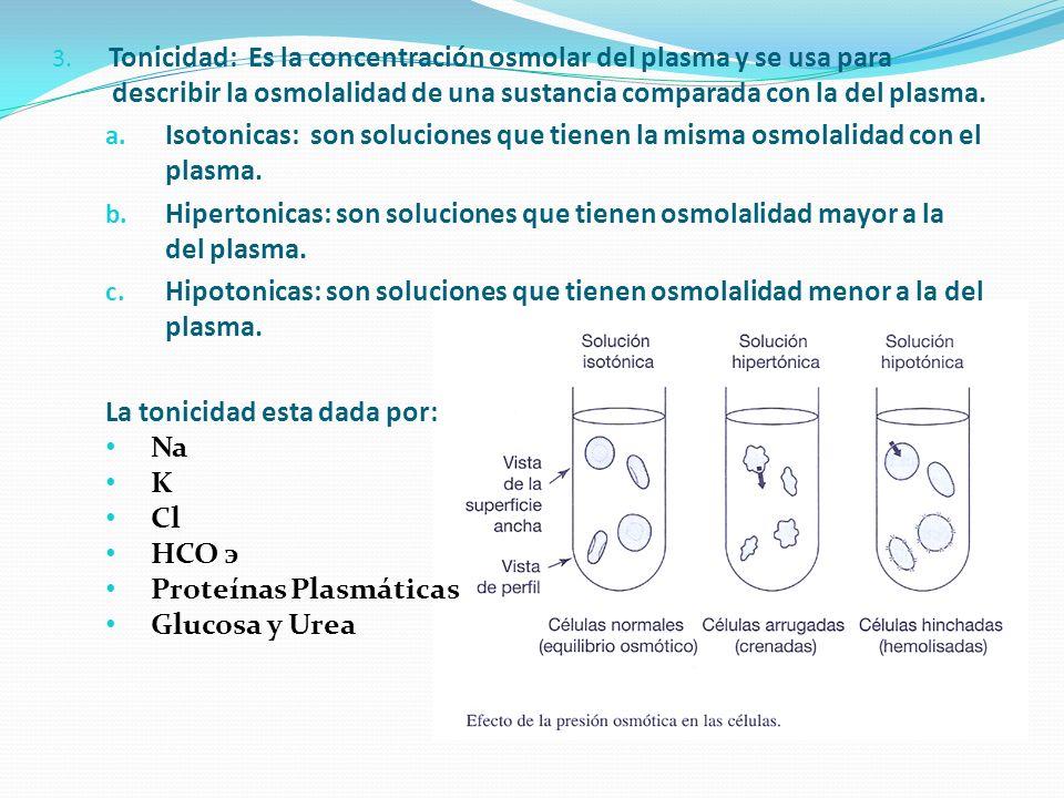 La tonicidad esta dada por: Na K Cl HCO э Proteínas Plasmáticas