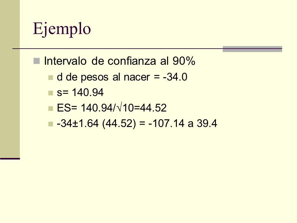 Ejemplo Intervalo de confianza al 90% d de pesos al nacer = -34.0