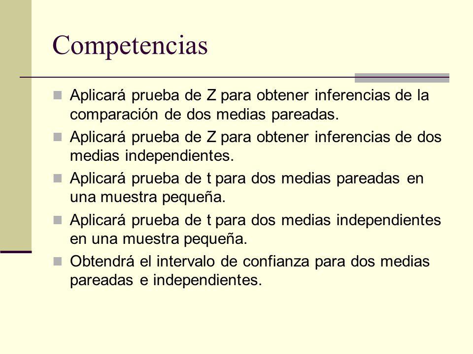 Competencias Aplicará prueba de Z para obtener inferencias de la comparación de dos medias pareadas.
