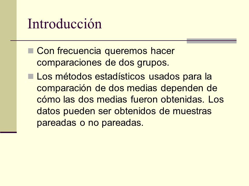 Introducción Con frecuencia queremos hacer comparaciones de dos grupos.