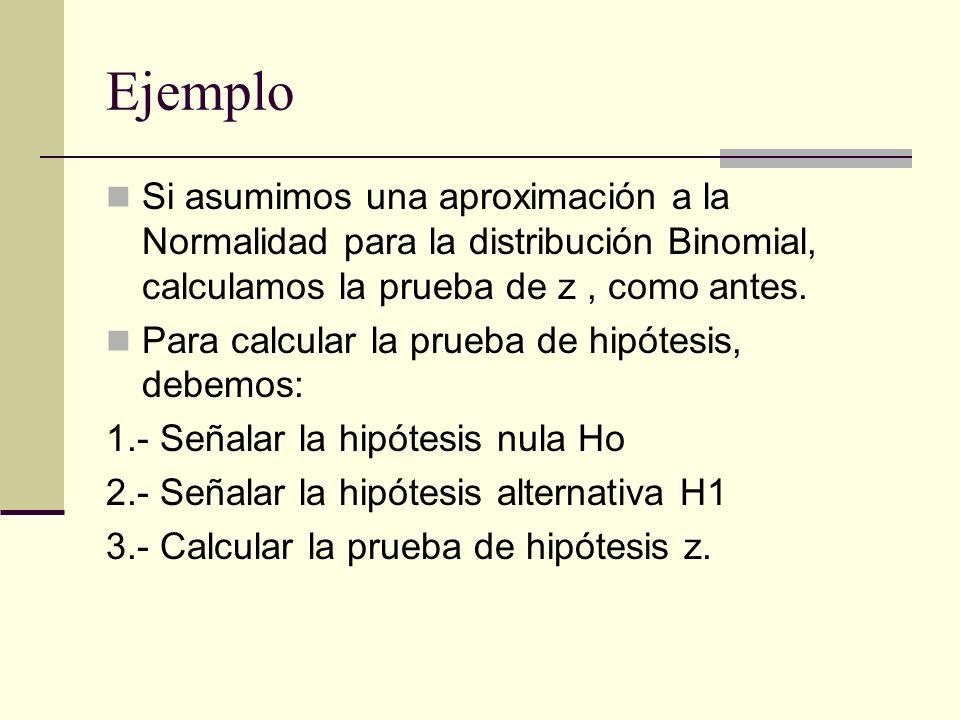Ejemplo Si asumimos una aproximación a la Normalidad para la distribución Binomial, calculamos la prueba de z , como antes.
