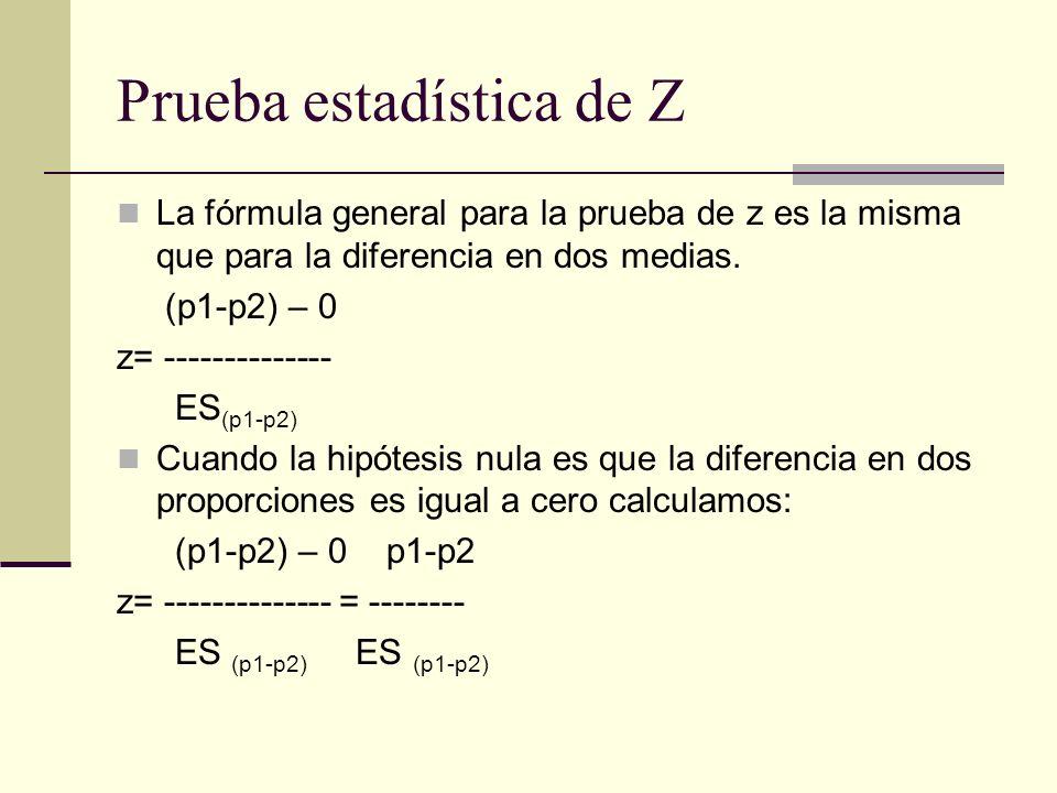 Prueba estadística de Z