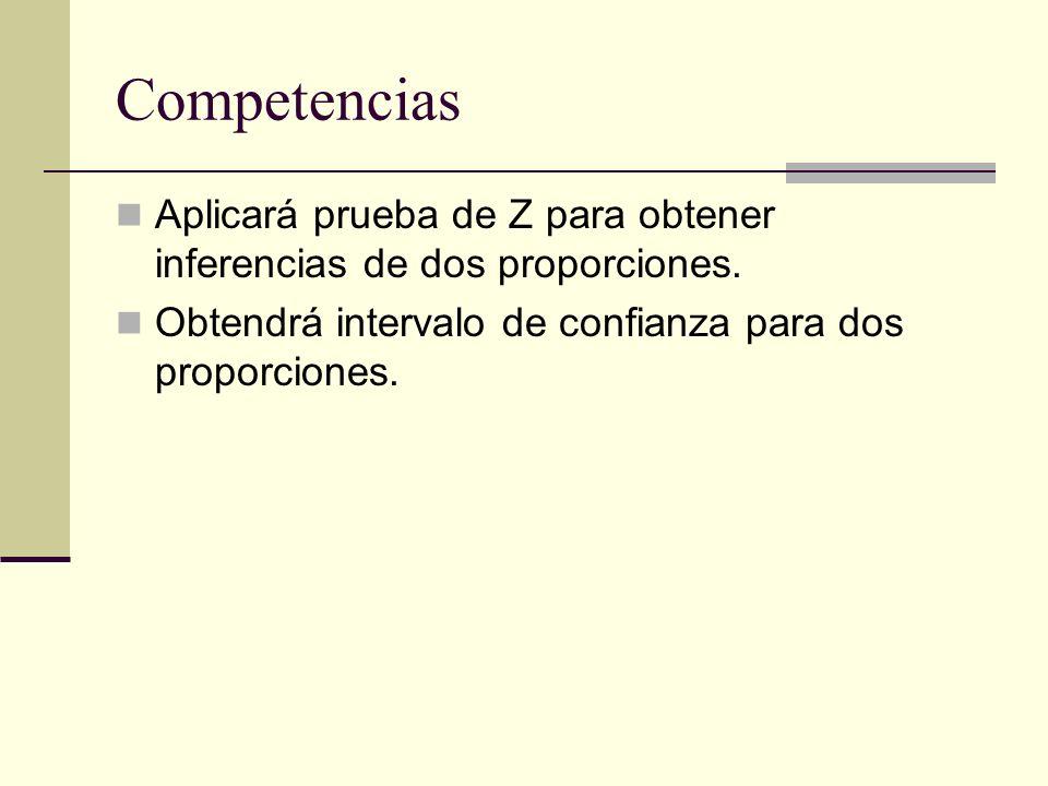 Competencias Aplicará prueba de Z para obtener inferencias de dos proporciones.