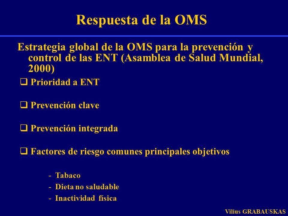 Respuesta de la OMS Estrategia global de la OMS para la prevención y control de las ENT (Asamblea de Salud Mundial, 2000)