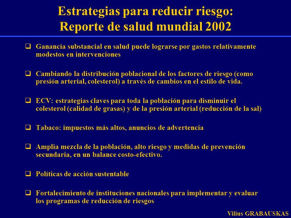 Estrategias para reducir riesgo: Reporte de salud mundial 2002