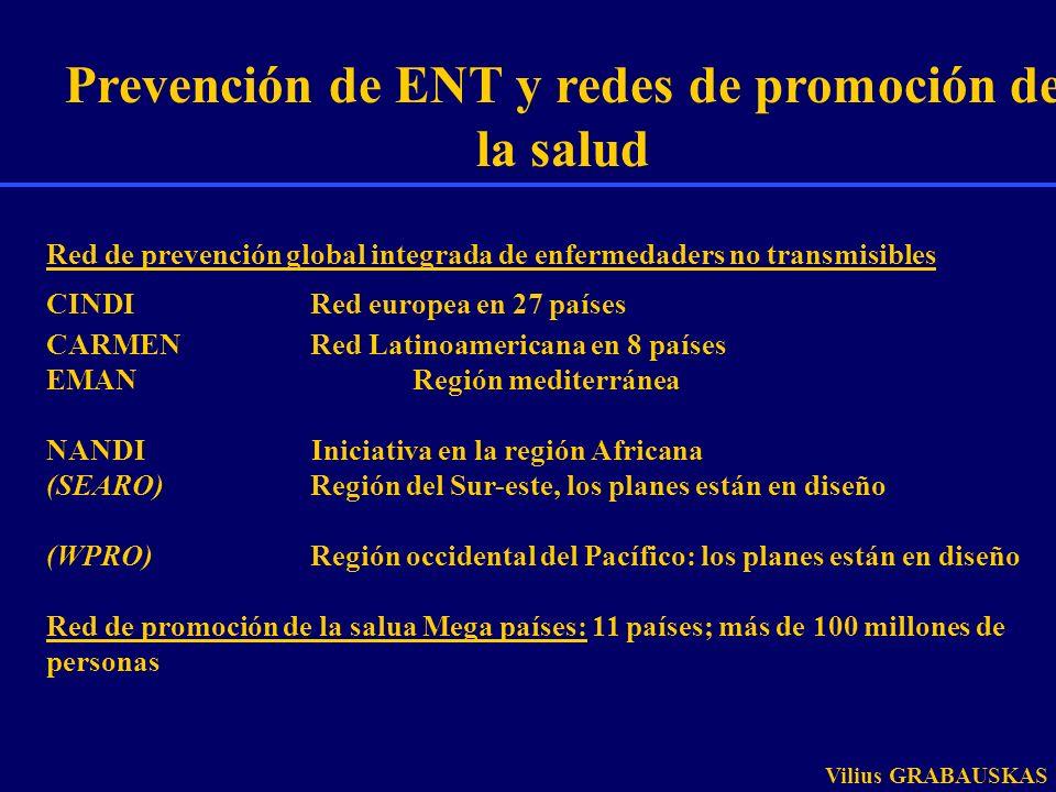 Prevención de ENT y redes de promoción de la salud