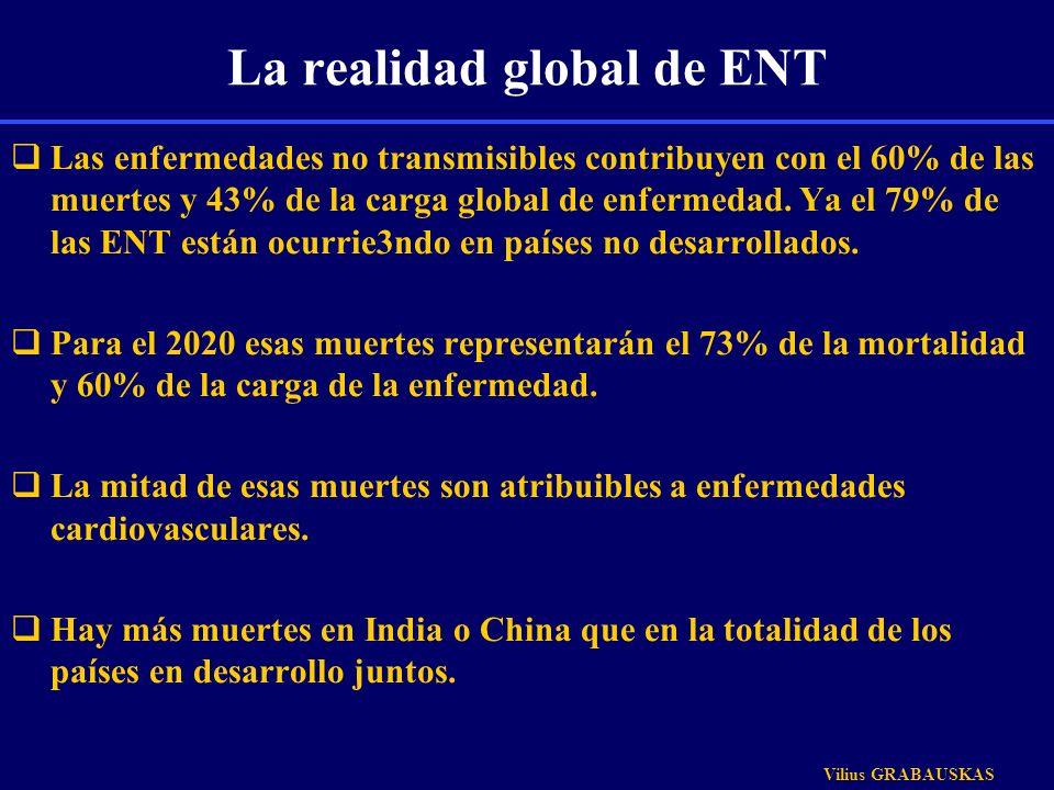 La realidad global de ENT