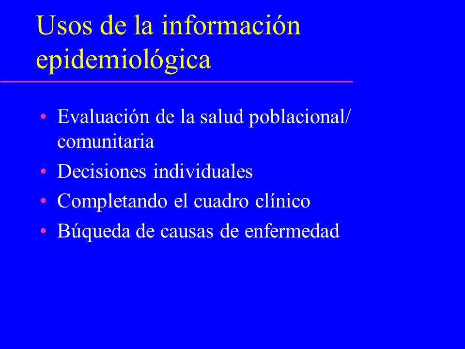 Usos de la información epidemiológica