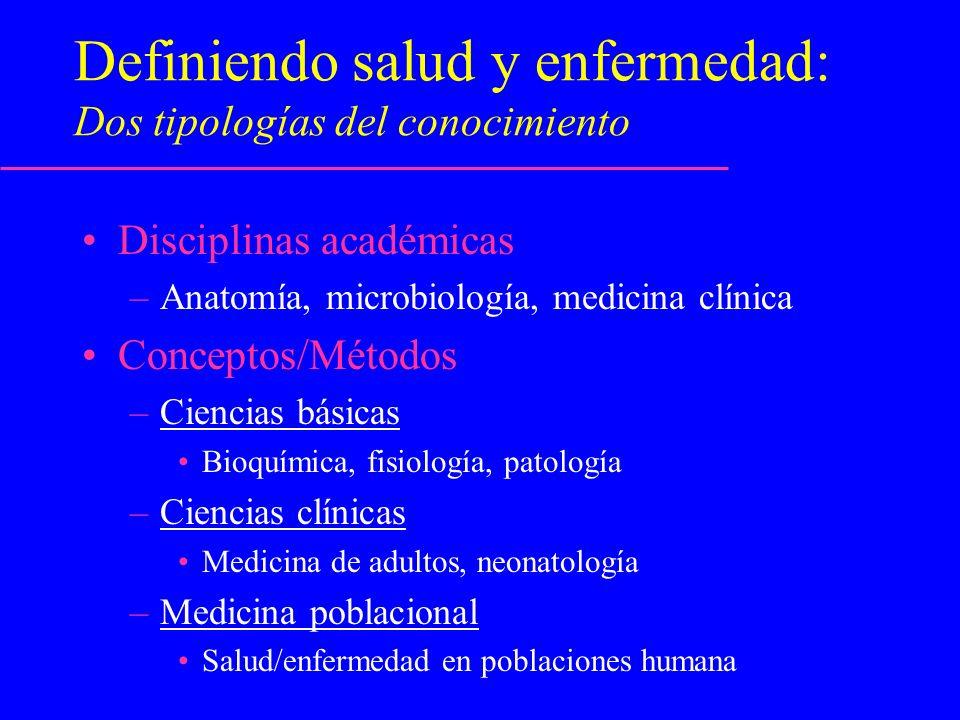 Definiendo salud y enfermedad: Dos tipologías del conocimiento