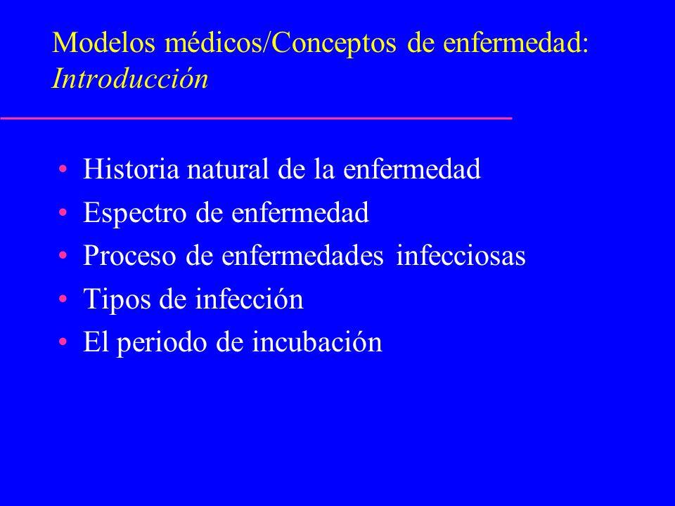 Modelos médicos/Conceptos de enfermedad: Introducción