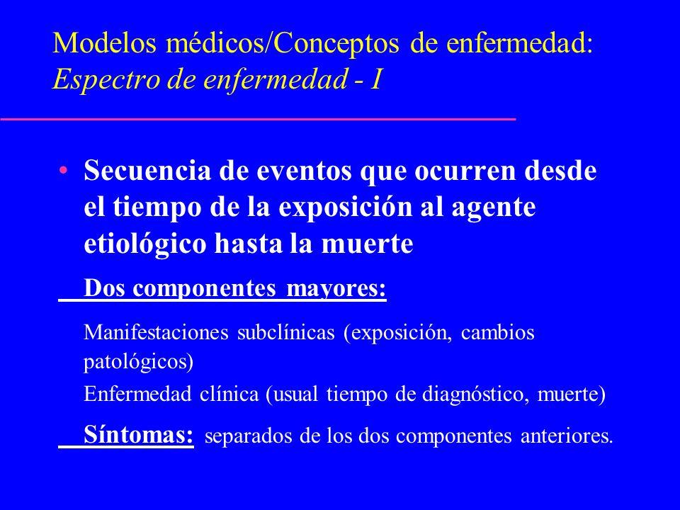 Modelos médicos/Conceptos de enfermedad: Espectro de enfermedad - I