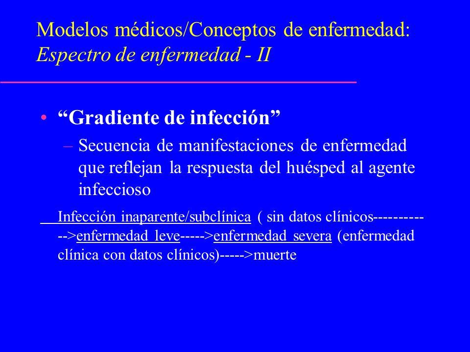 Modelos médicos/Conceptos de enfermedad: Espectro de enfermedad - II