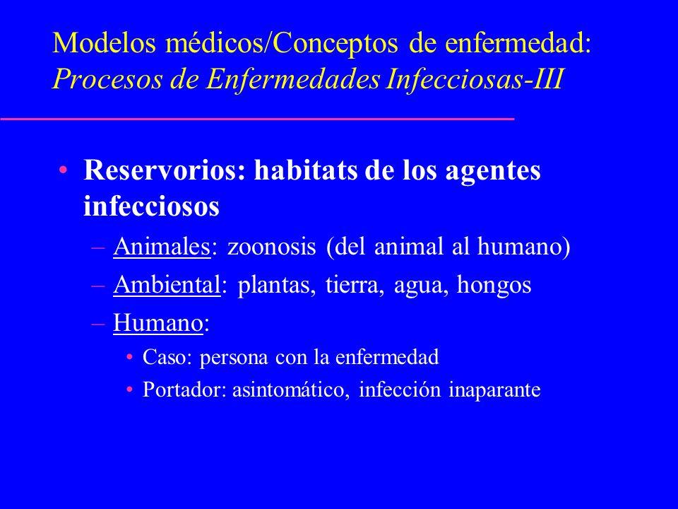 Reservorios: habitats de los agentes infecciosos