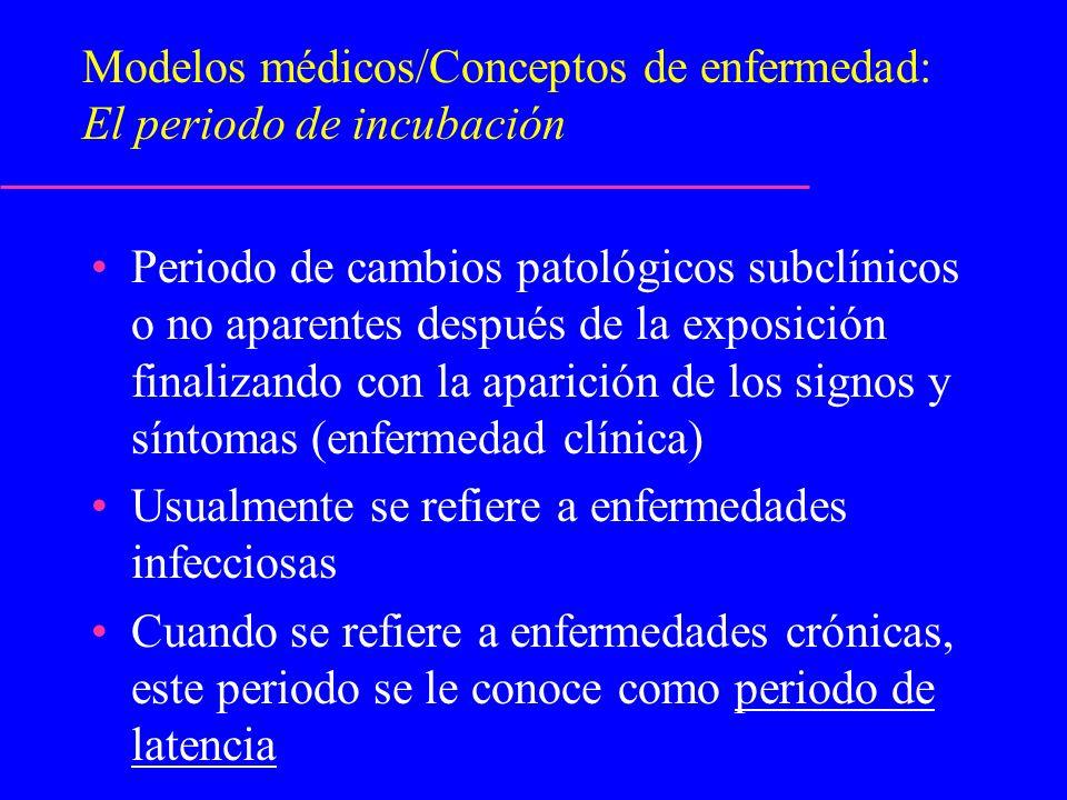 Modelos médicos/Conceptos de enfermedad: El periodo de incubación