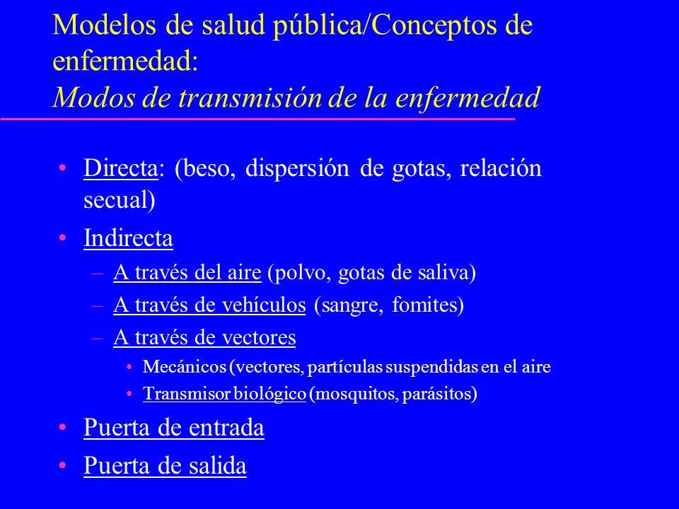 Modelos de salud pública/Conceptos de enfermedad: Modos de transmisión de la enfermedad
