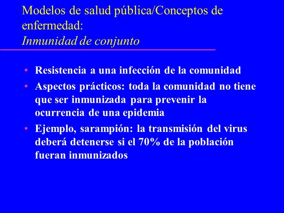Modelos de salud pública/Conceptos de enfermedad: Inmunidad de conjunto
