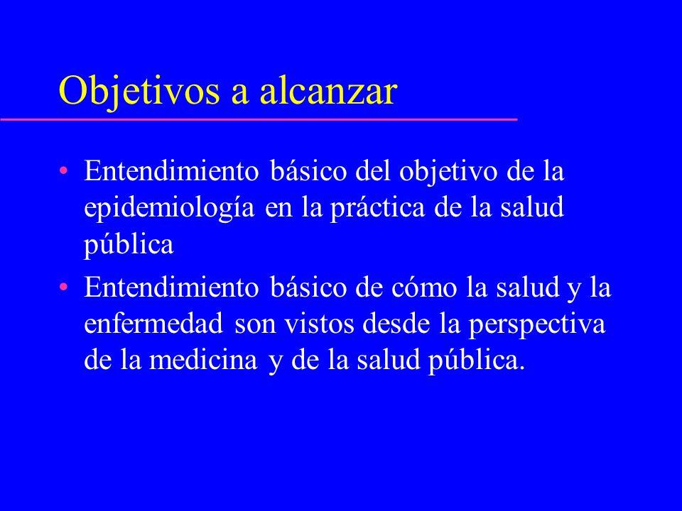 Objetivos a alcanzar Entendimiento básico del objetivo de la epidemiología en la práctica de la salud pública.