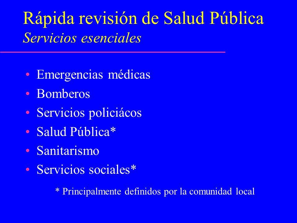 Rápida revisión de Salud Pública Servicios esenciales