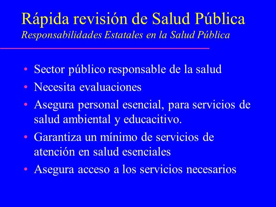 Rápida revisión de Salud Pública Responsabilidades Estatales en la Salud Pública