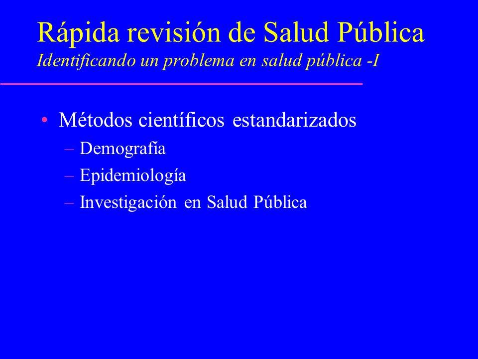 Rápida revisión de Salud Pública Identificando un problema en salud pública -I