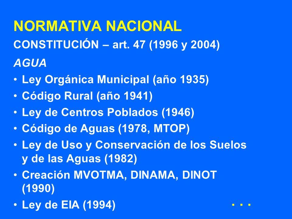 NORMATIVA NACIONAL . . . CONSTITUCIÓN – art. 47 (1996 y 2004) AGUA