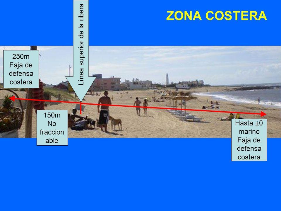 ZONA COSTERA Línea superior de la ribera 250m Faja de defensa costera