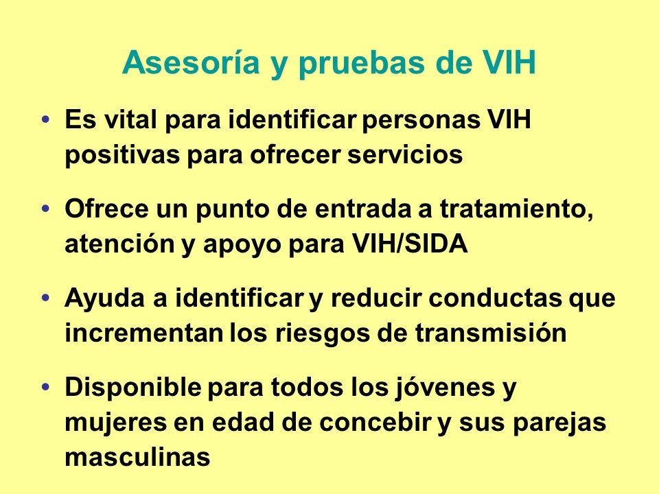 Asesoría y pruebas de VIH