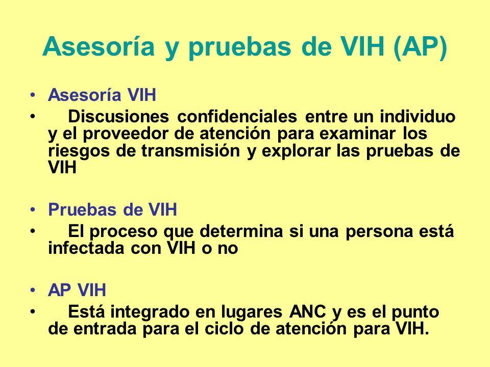 Asesoría y pruebas de VIH (AP)