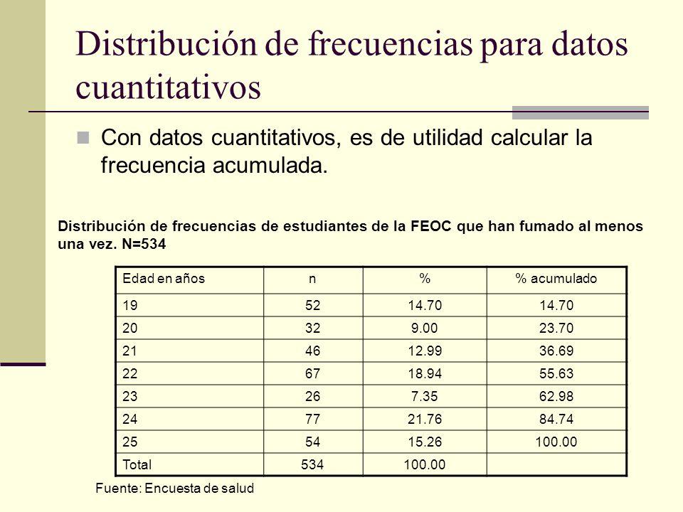Distribución de frecuencias para datos cuantitativos