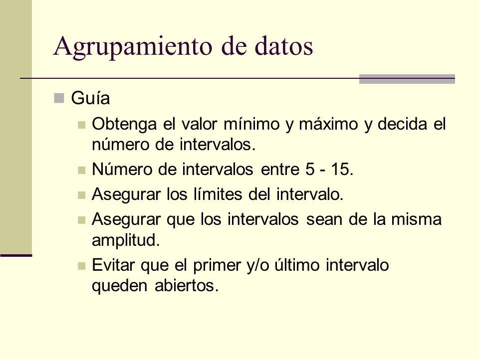 Agrupamiento de datos Guía