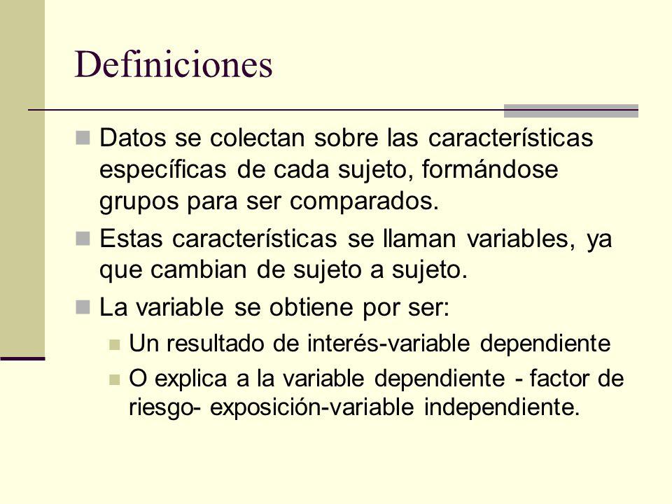 Definiciones Datos se colectan sobre las características específicas de cada sujeto, formándose grupos para ser comparados.
