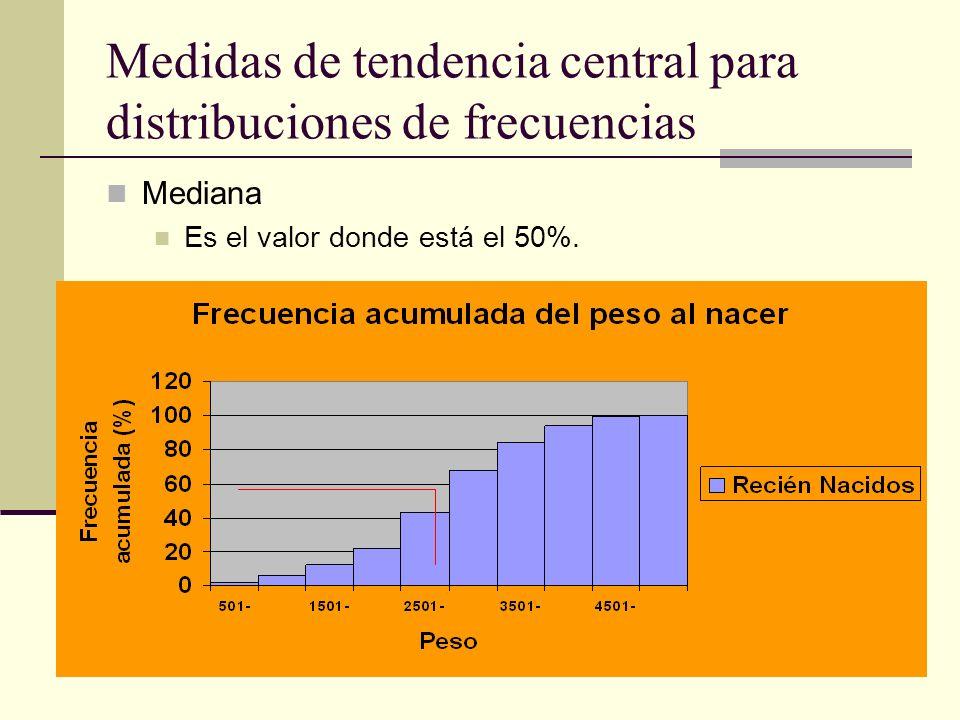 Medidas de tendencia central para distribuciones de frecuencias