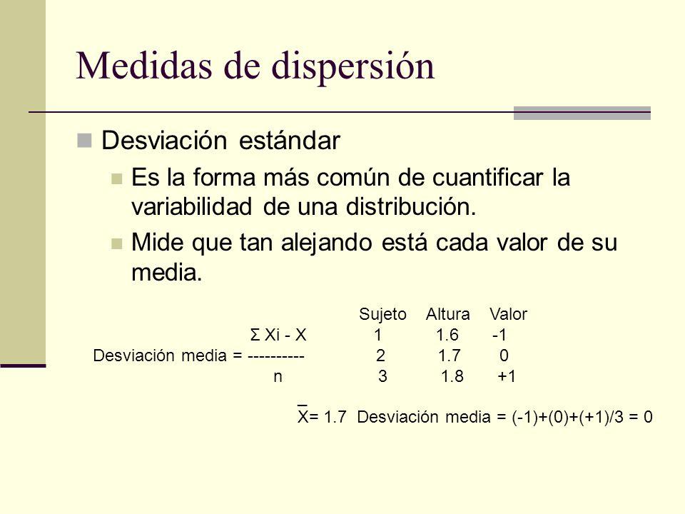 Medidas de dispersión Desviación estándar