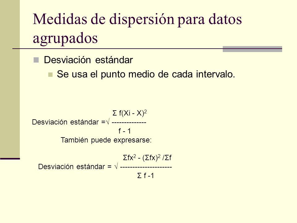 Medidas de dispersión para datos agrupados