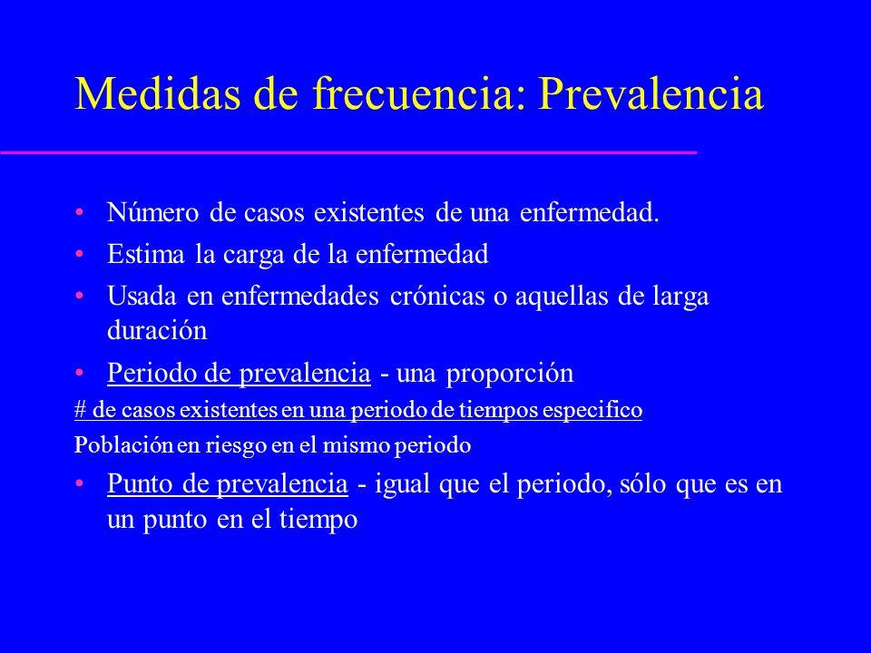 Medidas de frecuencia: Prevalencia