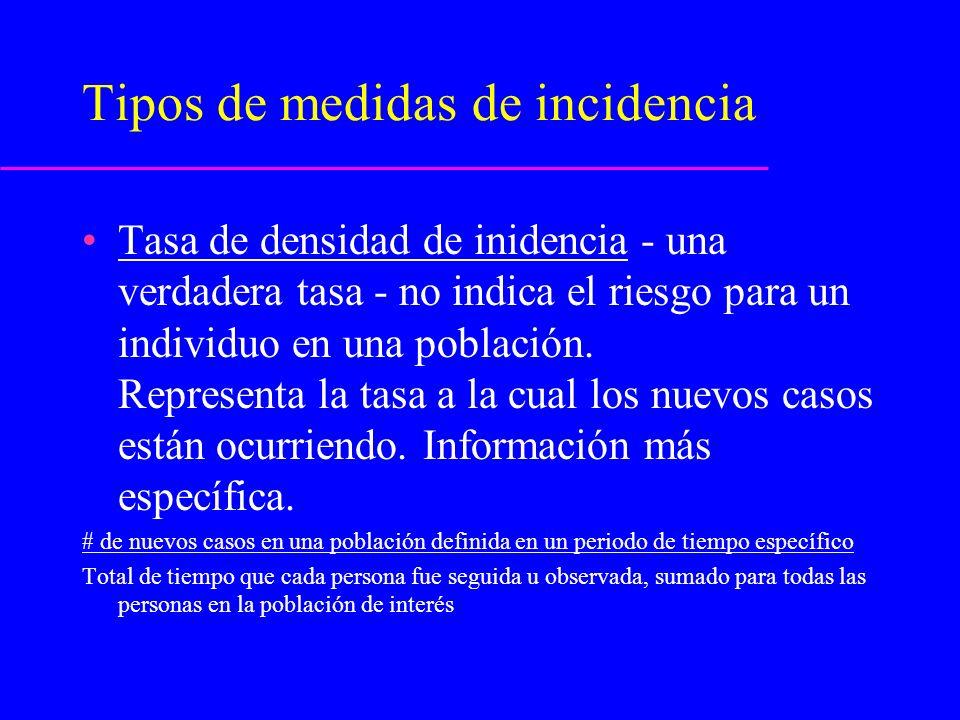 Tipos de medidas de incidencia