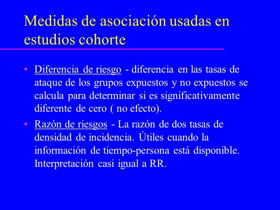 Medidas de asociación usadas en estudios cohorte