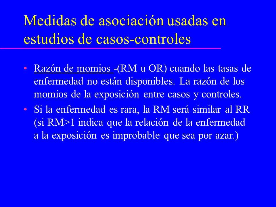 Medidas de asociación usadas en estudios de casos-controles