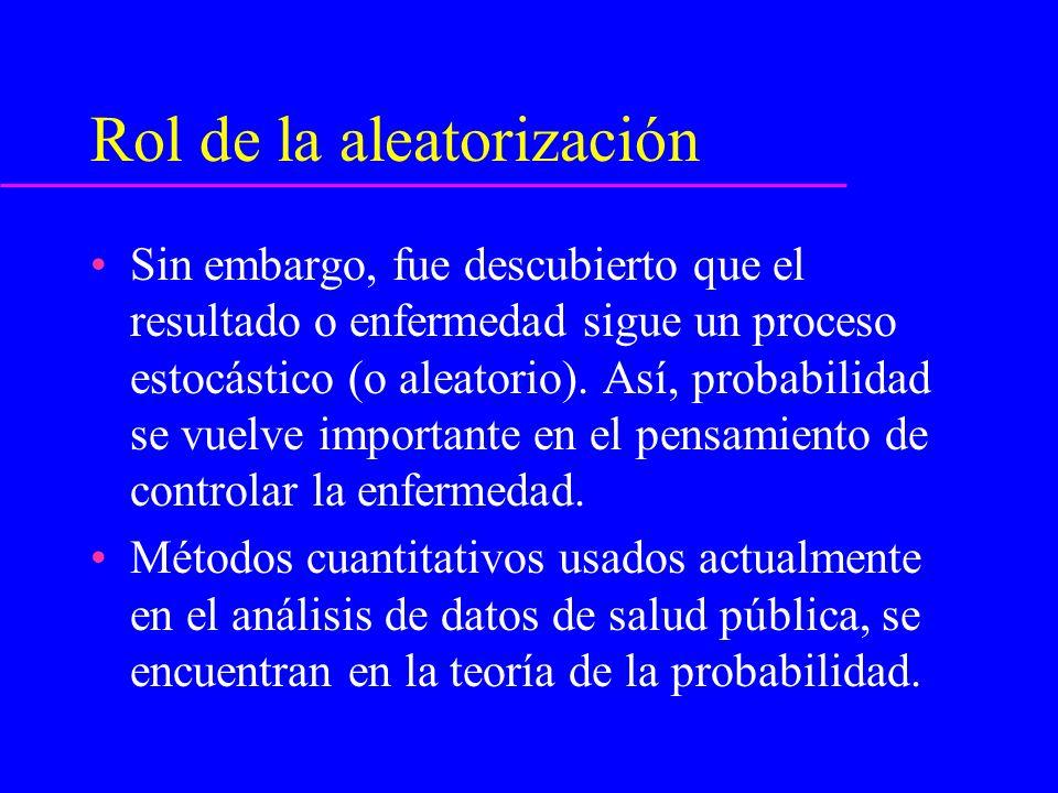 Rol de la aleatorización