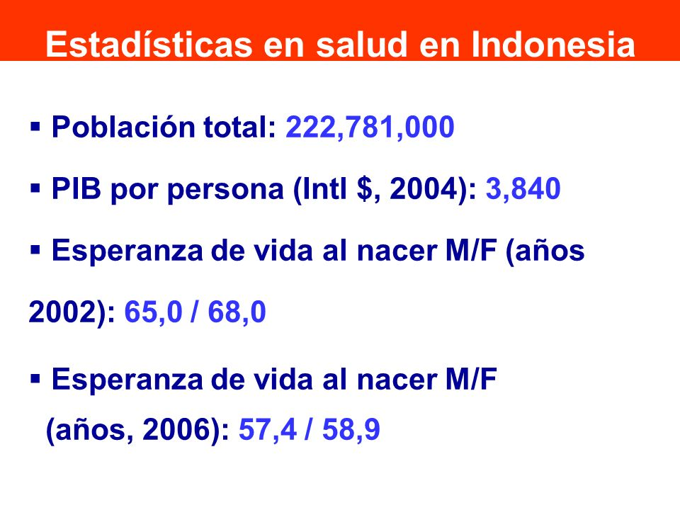 Estadísticas en salud en Indonesia