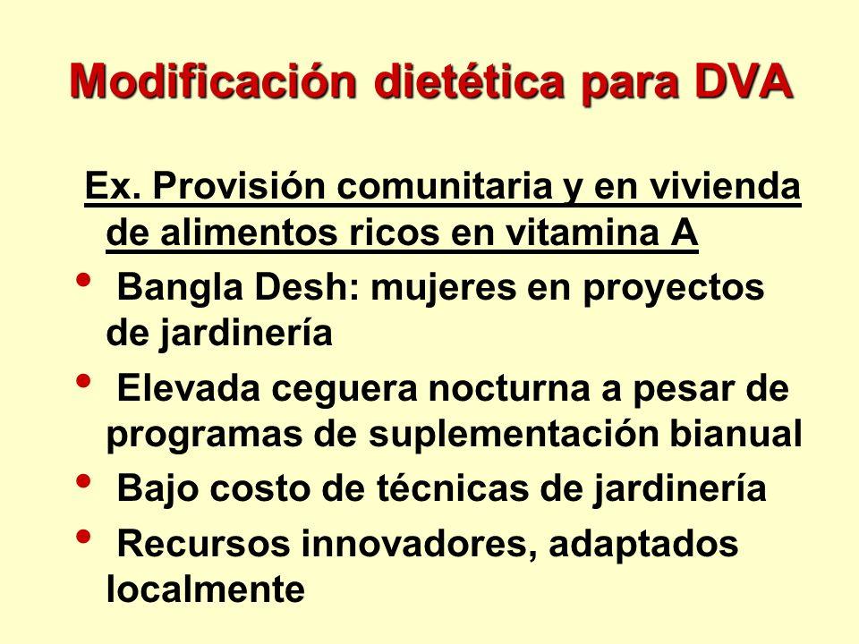 Modificación dietética para DVA