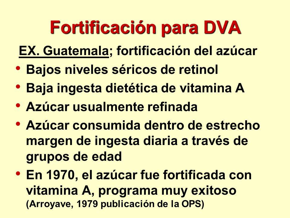 Fortificación para DVA