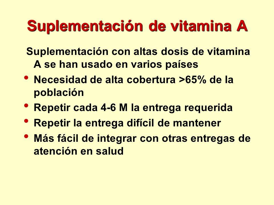 Suplementación de vitamina A