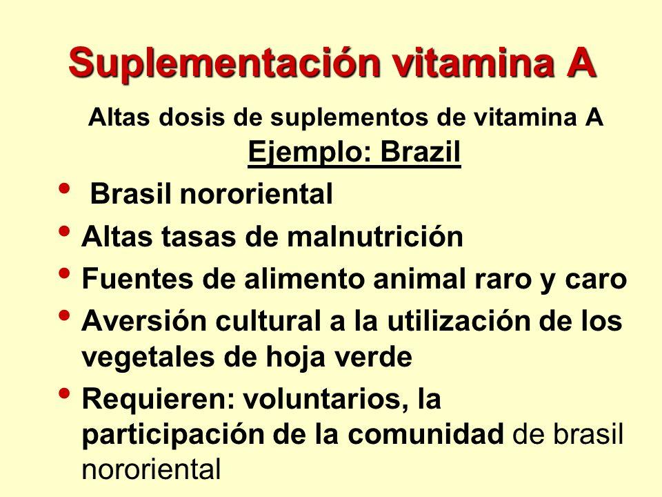 Suplementación vitamina A