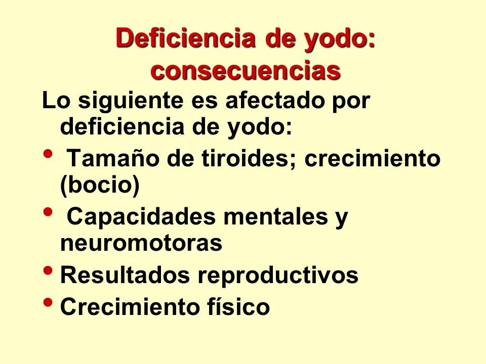 Deficiencia de yodo: consecuencias