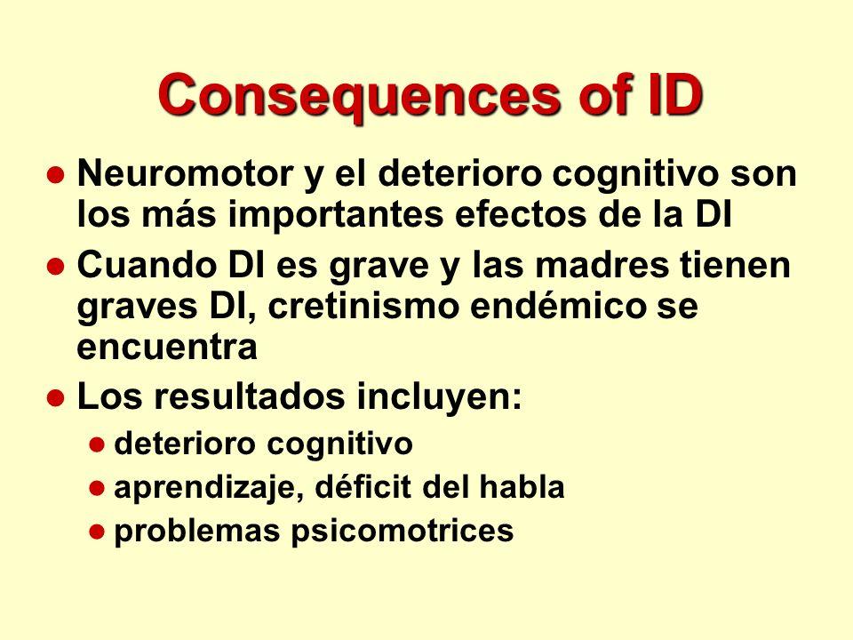 Consequences of ID Neuromotor y el deterioro cognitivo son los más importantes efectos de la DI.
