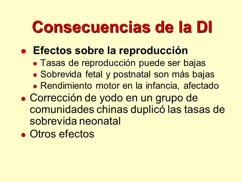 Consecuencias de la DI Efectos sobre la reproducción